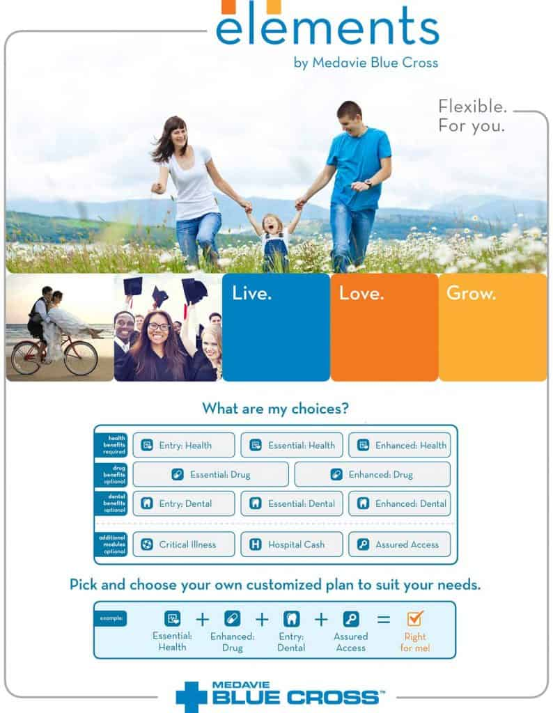 Elements by blue cross health insurance plan