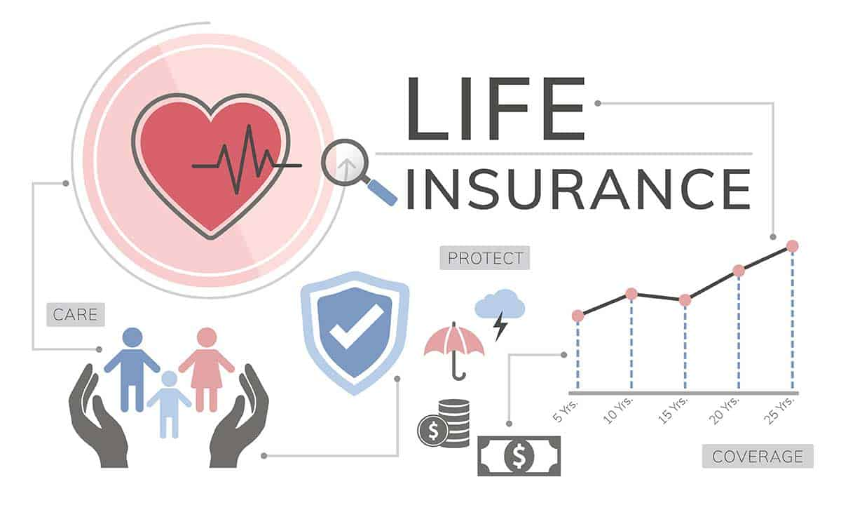 Life insurance for St. John's Newfoundland